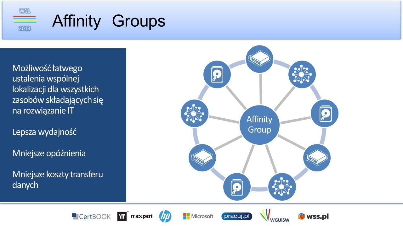 Affinity Groups Affinity Group. Możliwość łatwego ustalenia wspólnej lokalizacji dla wszystkich zasobów składających się na rozwiązanie IT.