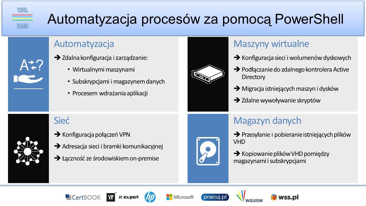 Automatyzacja procesów za pomocą PowerShell