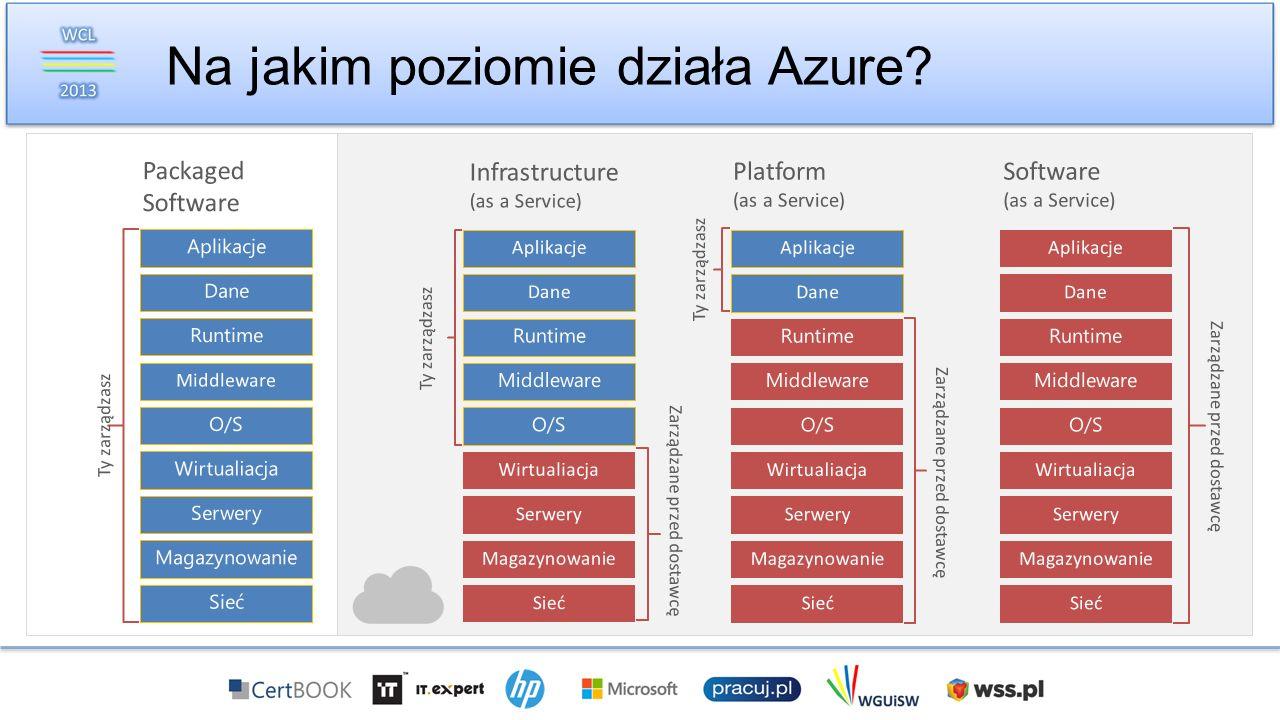 Na jakim poziomie działa Azure