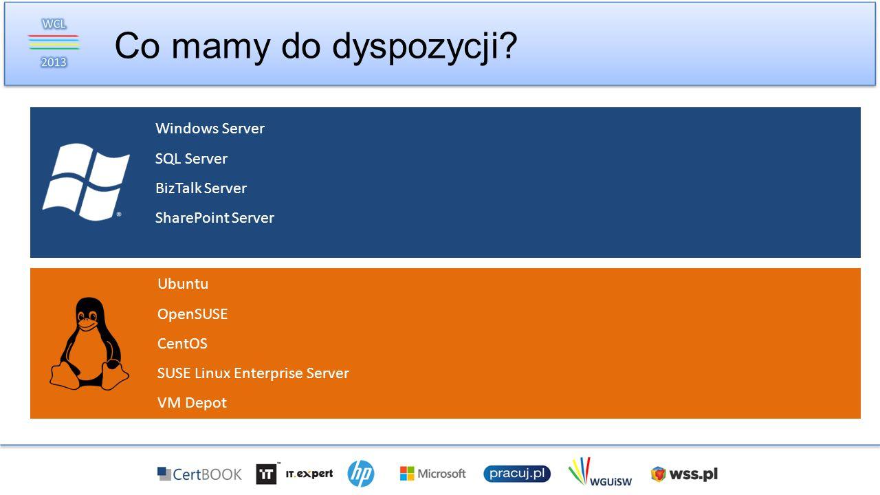 Co mamy do dyspozycji Windows Server SQL Server BizTalk Server