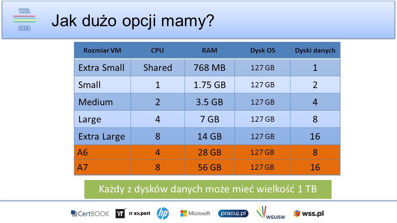 Każdy z dysków danych może mieć wielkość 1 TB