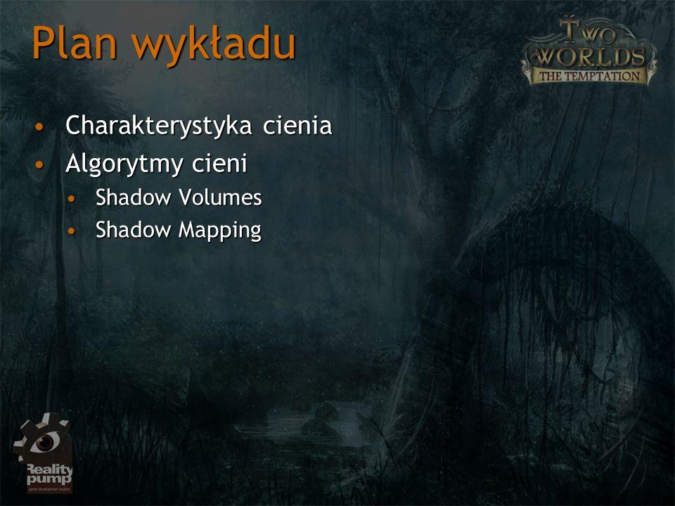 Plan wykładu Charakterystyka cienia Algorytmy cieni Shadow Volumes