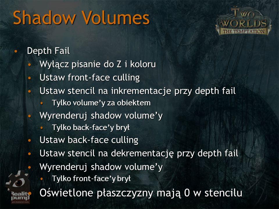 Shadow Volumes Oświetlone płaszczyzny mają 0 w stencilu Depth Fail