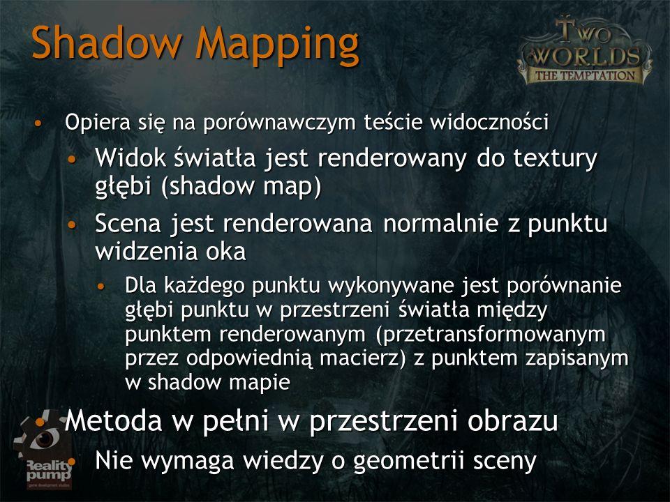 Shadow Mapping Metoda w pełni w przestrzeni obrazu