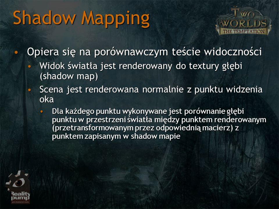 Shadow Mapping Opiera się na porównawczym teście widoczności