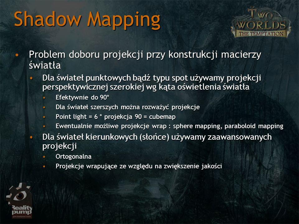 Shadow Mapping Problem doboru projekcji przy konstrukcji macierzy światła.