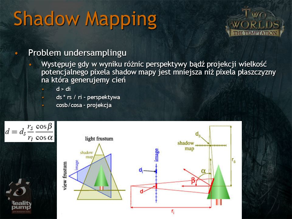 Shadow Mapping Problem undersamplingu