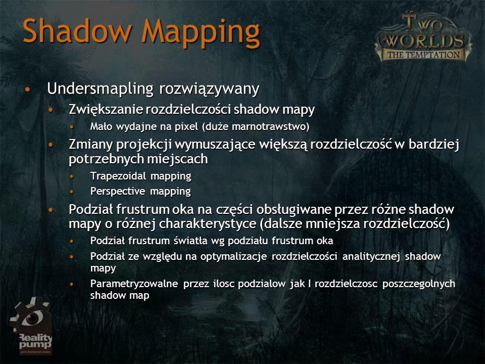 Shadow Mapping Undersmapling rozwiązywany
