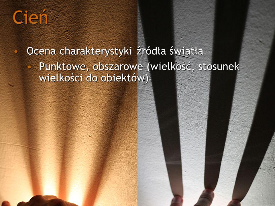 Cień Ocena charakterystyki źródła światła