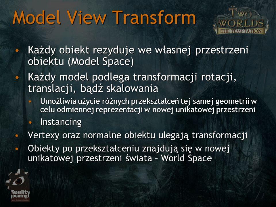 Model View Transform Każdy obiekt rezyduje we własnej przestrzeni obiektu (Model Space)