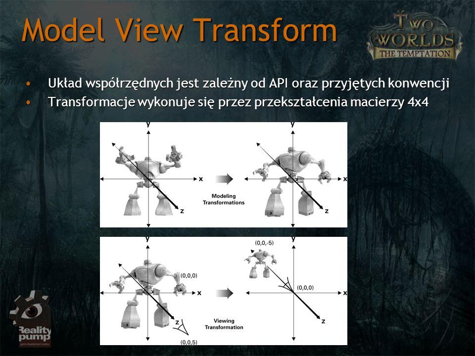 Model View Transform Układ współrzędnych jest zależny od API oraz przyjętych konwencji.