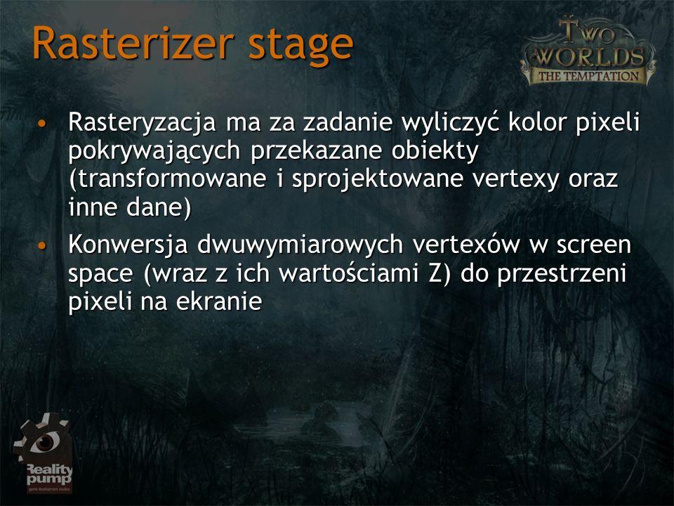 Rasterizer stage