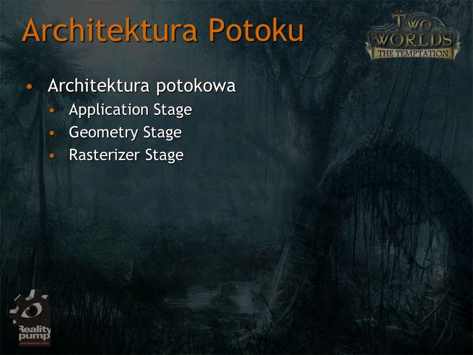 Architektura Potoku Architektura potokowa Application Stage