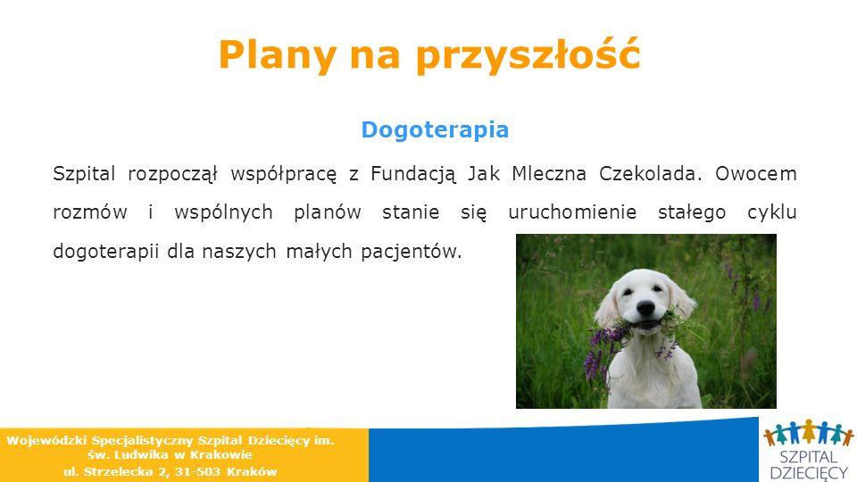Plany na przyszłość Dogoterapia
