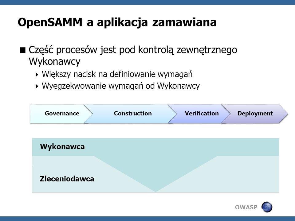 OpenSAMM a aplikacja zamawiana