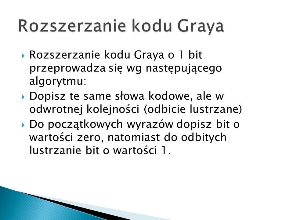 Rozszerzanie kodu Graya