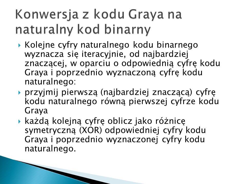 Konwersja z kodu Graya na naturalny kod binarny