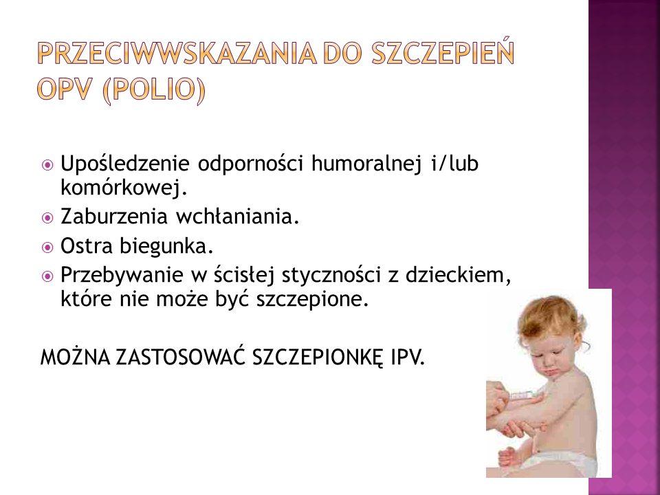 Przeciwwskazania do szczepień opv (polio)