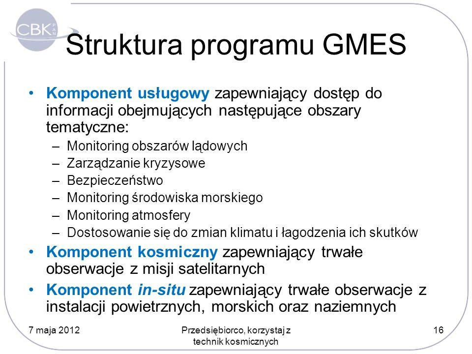 Struktura programu GMES