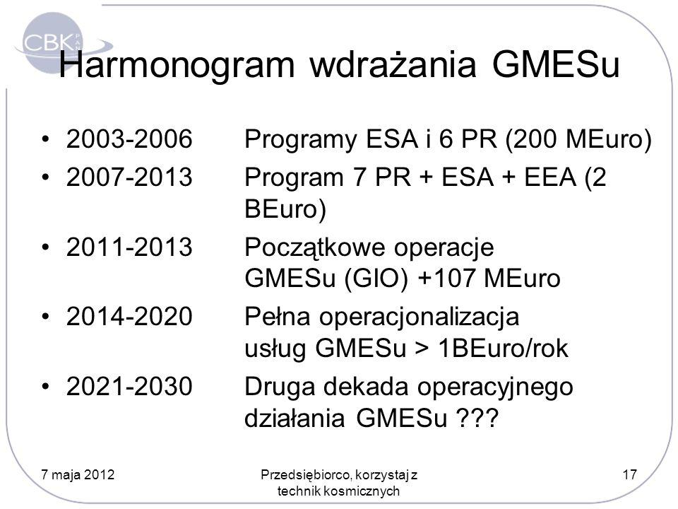 Harmonogram wdrażania GMESu