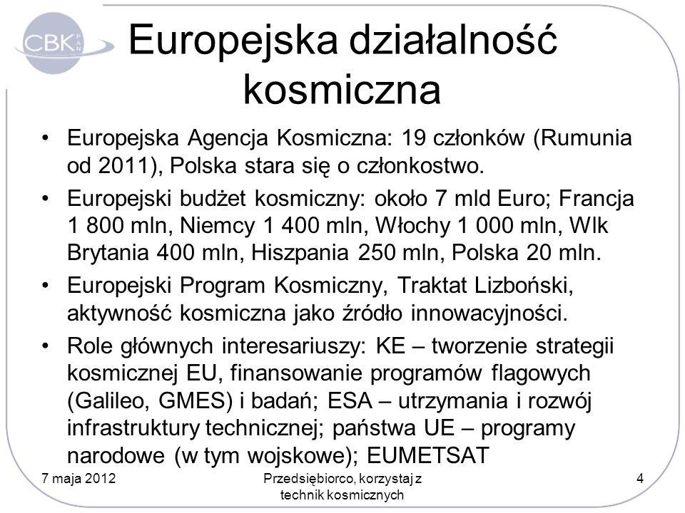 Europejska działalność kosmiczna