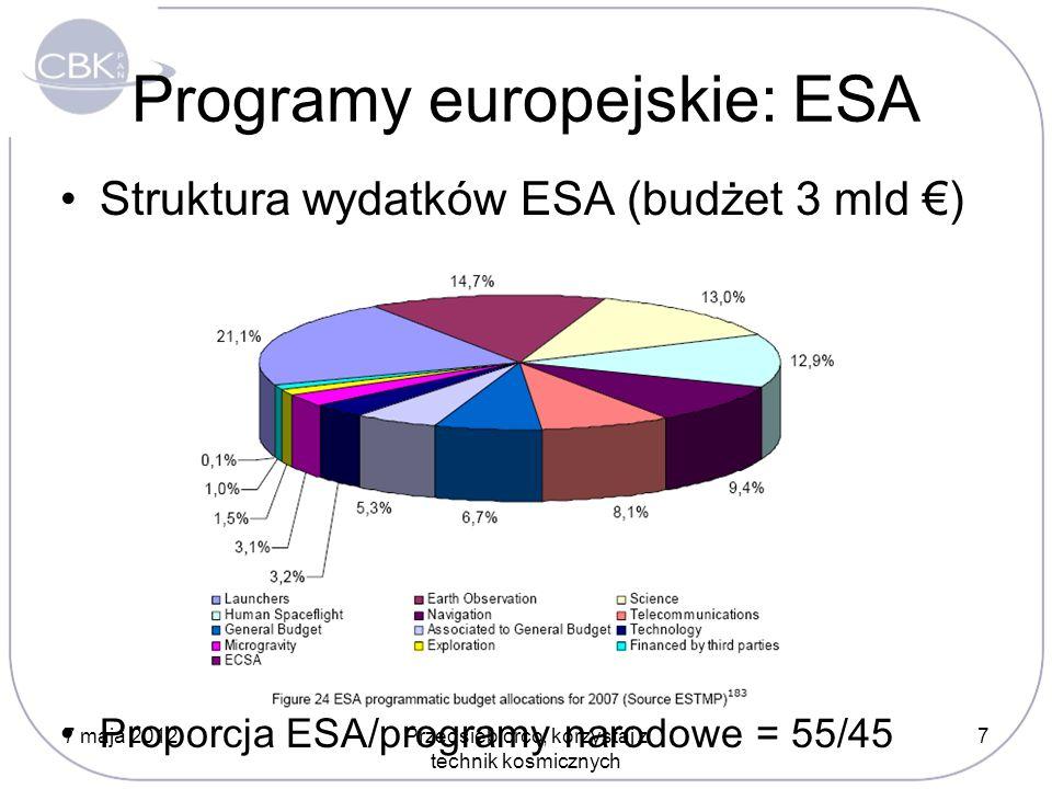Programy europejskie: ESA