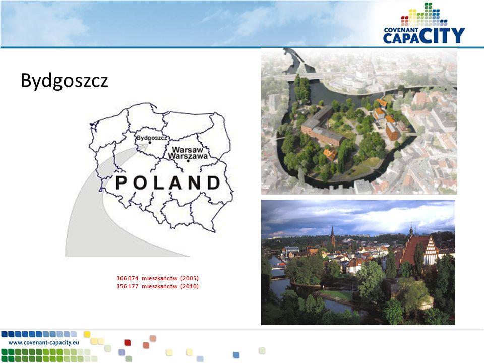 Bydgoszcz 366 074 mieszkańców (2005) 356 177 mieszkańców (2010)