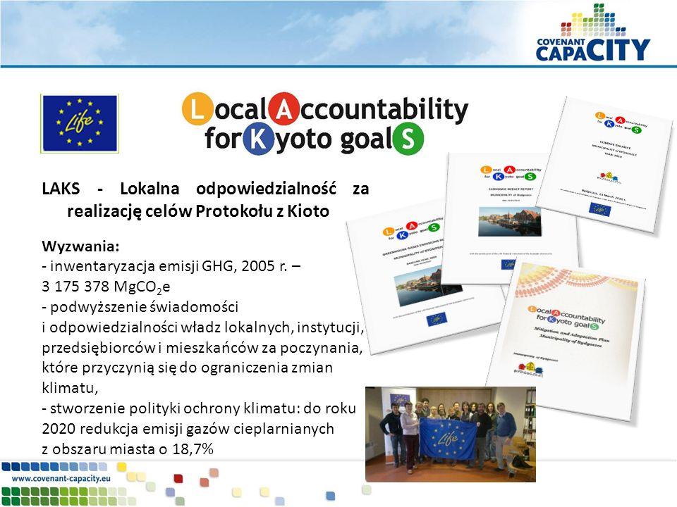 LAKS - Lokalna odpowiedzialność za realizację celów Protokołu z Kioto