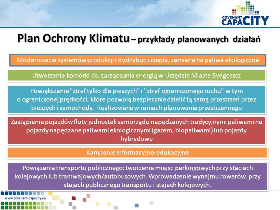Plan Ochrony Klimatu – przykłady planowanych działań