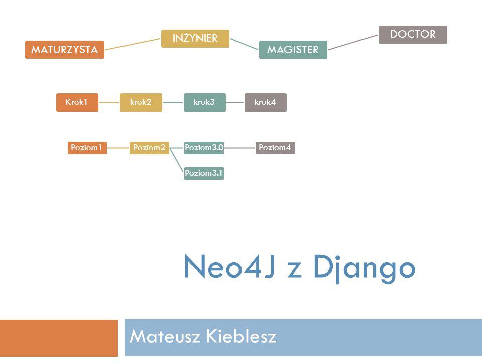 Neo4J z Django Mateusz Kieblesz MATURZYSTA INŻYNIER MAGISTER DOCTOR
