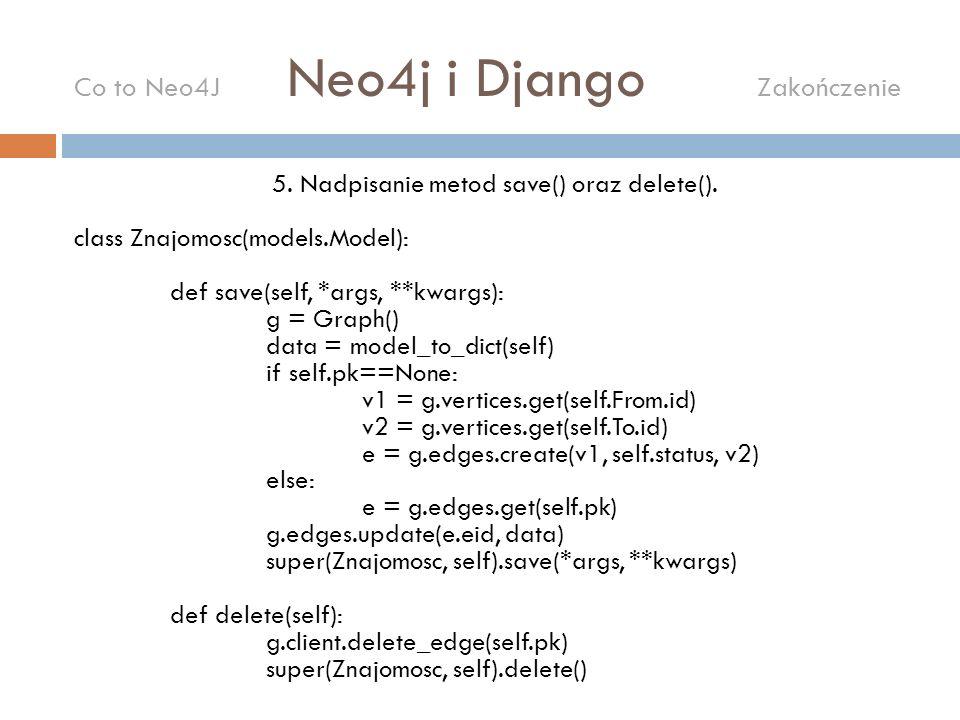 Co to Neo4J Neo4j i Django Zakończenie