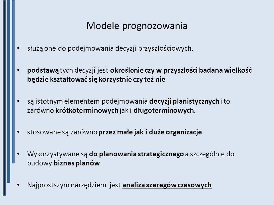 Modele prognozowania służą one do podejmowania decyzji przyszłościowych.