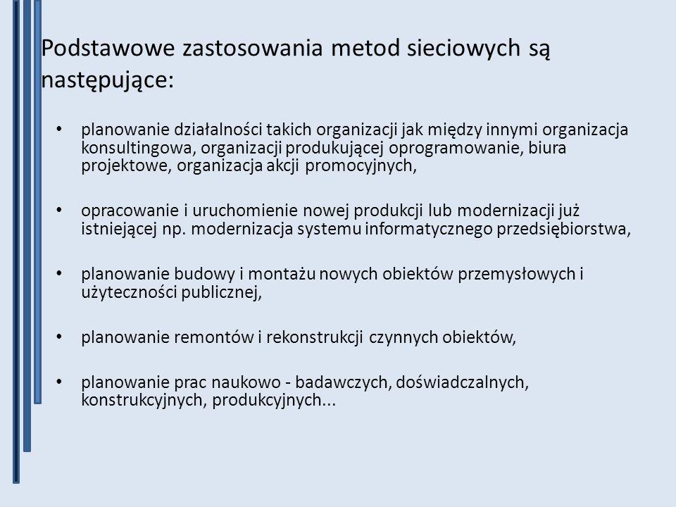 Podstawowe zastosowania metod sieciowych są następujące: