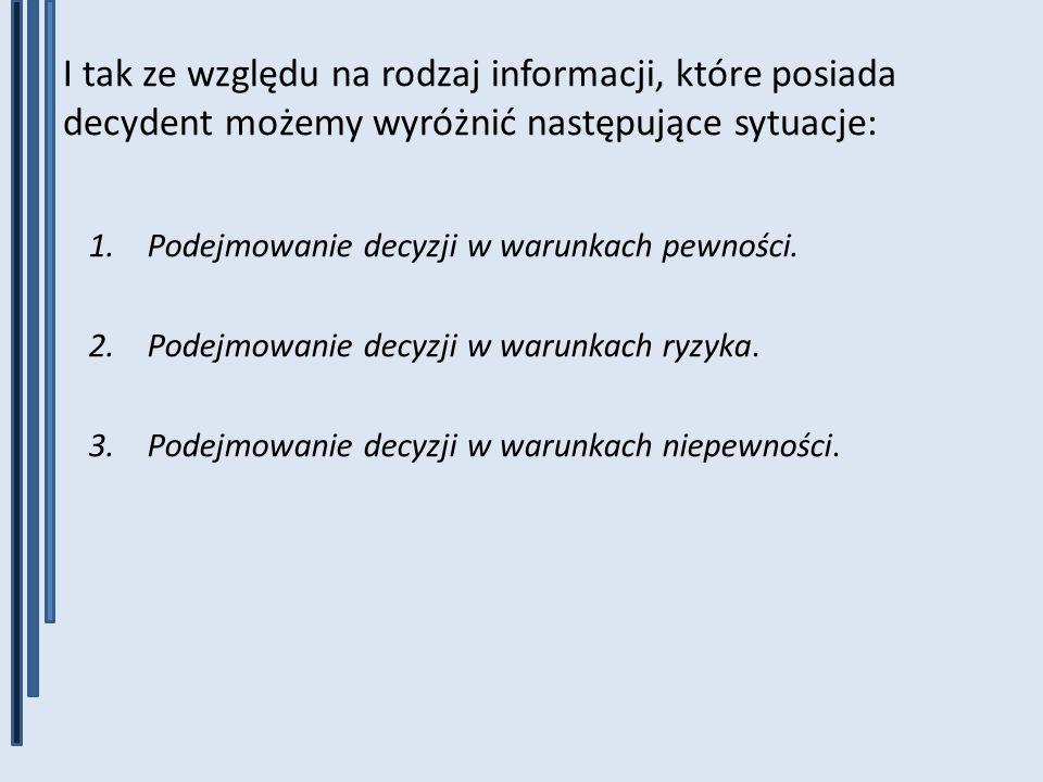 I tak ze względu na rodzaj informacji, które posiada decydent możemy wyróżnić następujące sytuacje: