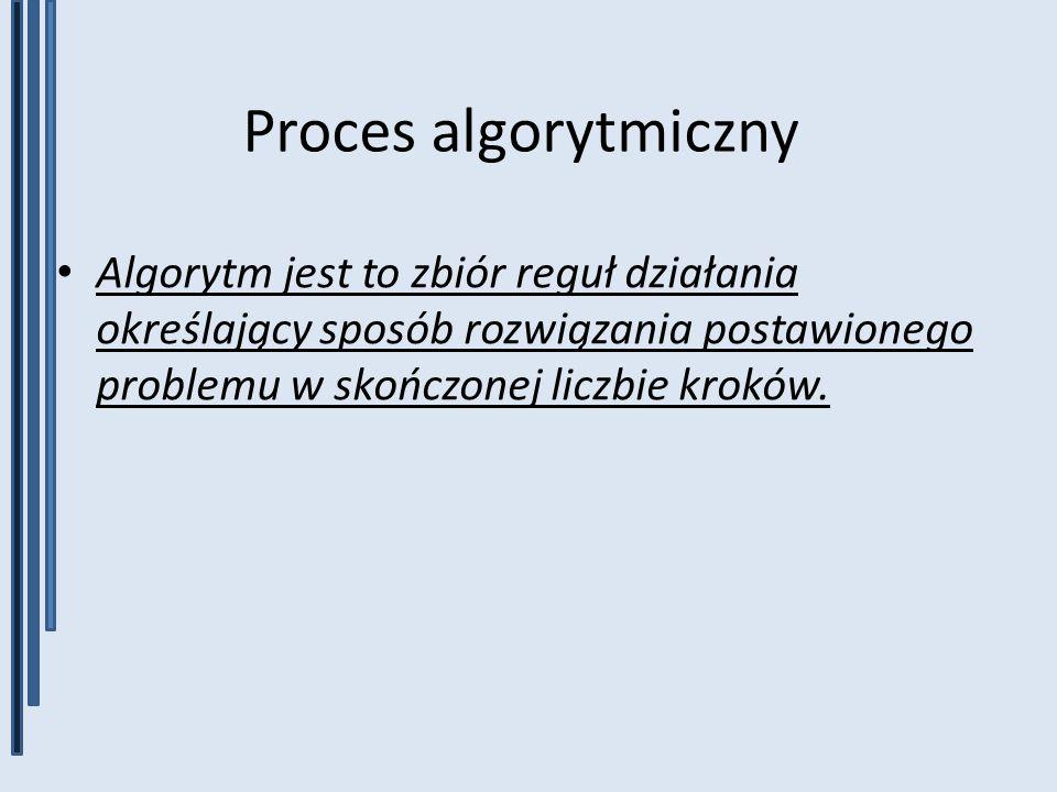 Proces algorytmiczny Algorytm jest to zbiór reguł działania określający sposób rozwiązania postawionego problemu w skończonej liczbie kroków.