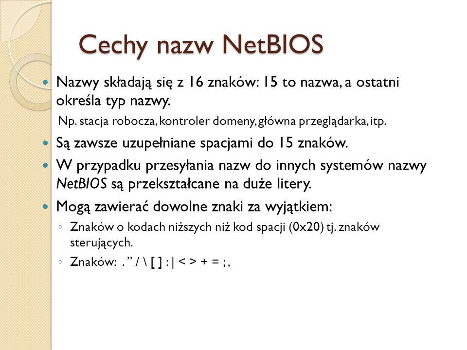 Cechy nazw NetBIOS Nazwy składają się z 16 znaków: 15 to nazwa, a ostatni określa typ nazwy.