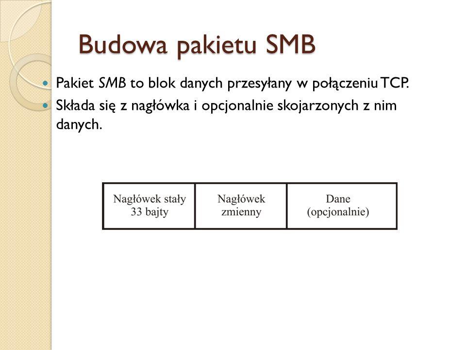 Budowa pakietu SMB Pakiet SMB to blok danych przesyłany w połączeniu TCP.