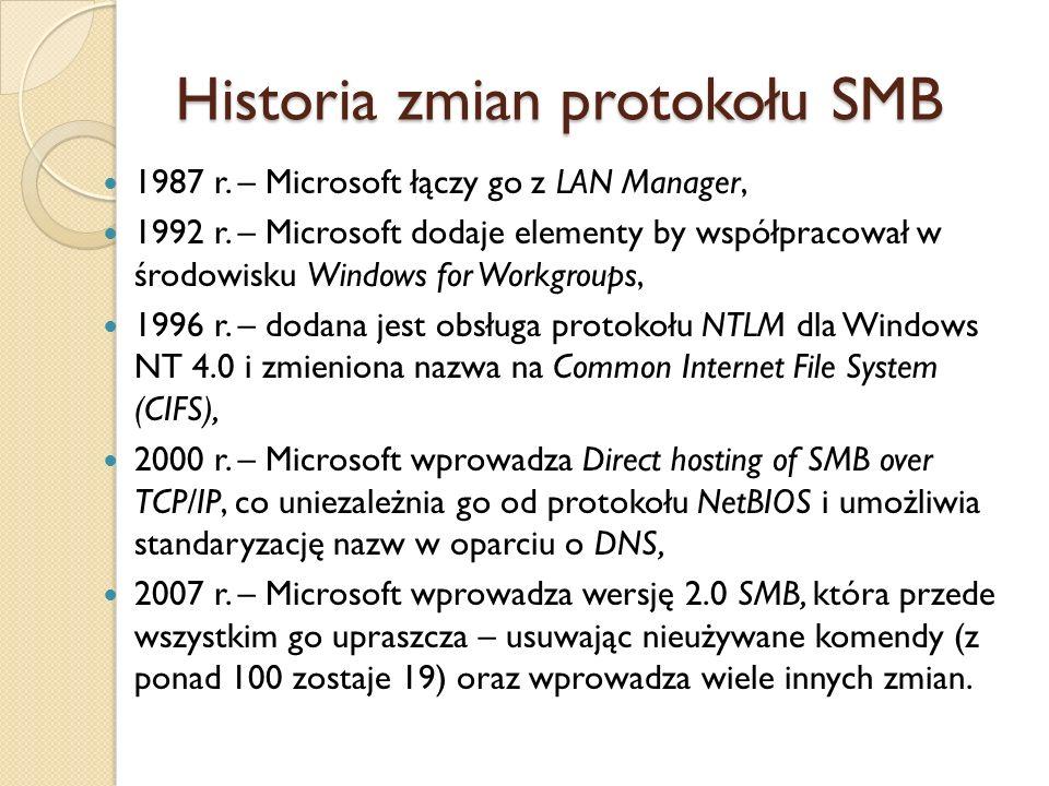 Historia zmian protokołu SMB