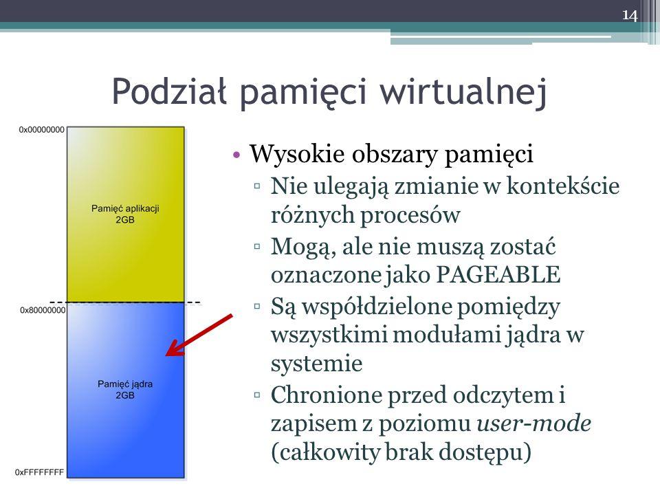 Podział pamięci wirtualnej