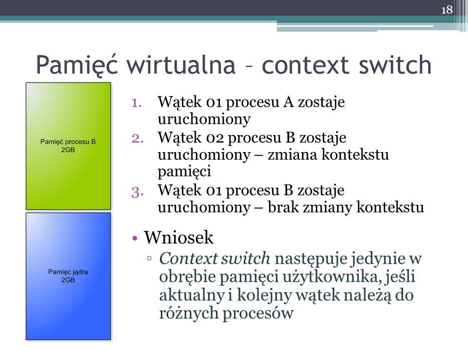Pamięć wirtualna – context switch