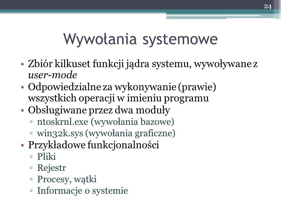 Wywołania systemowe Zbiór kilkuset funkcji jądra systemu, wywoływane z user-mode.