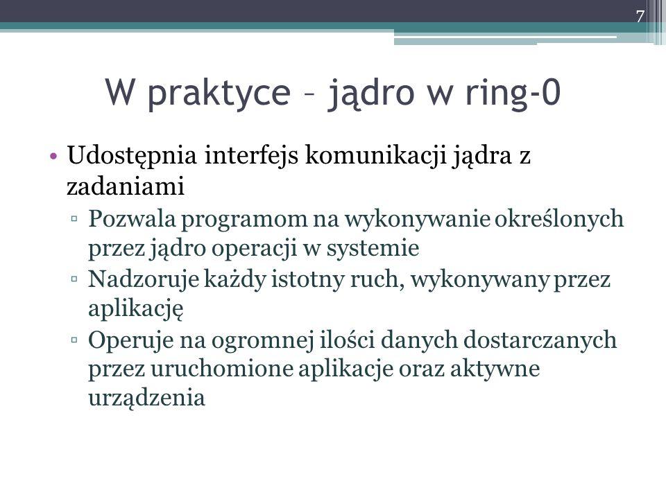 W praktyce – jądro w ring-0