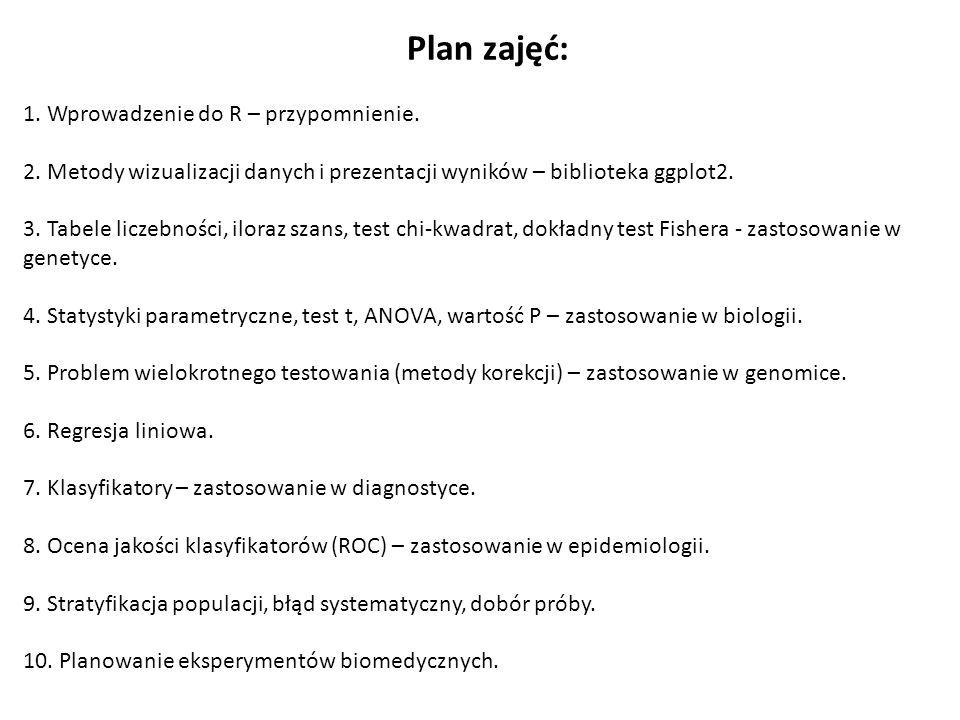 Plan zajęć: 1. Wprowadzenie do R – przypomnienie.