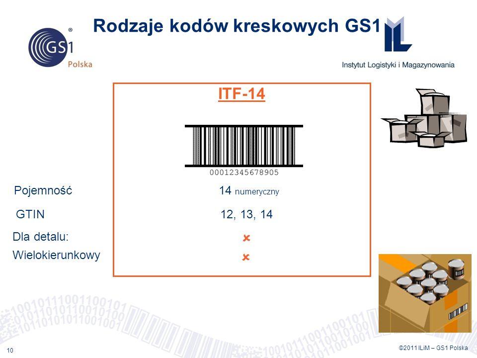 Rodzaje kodów kreskowych GS1