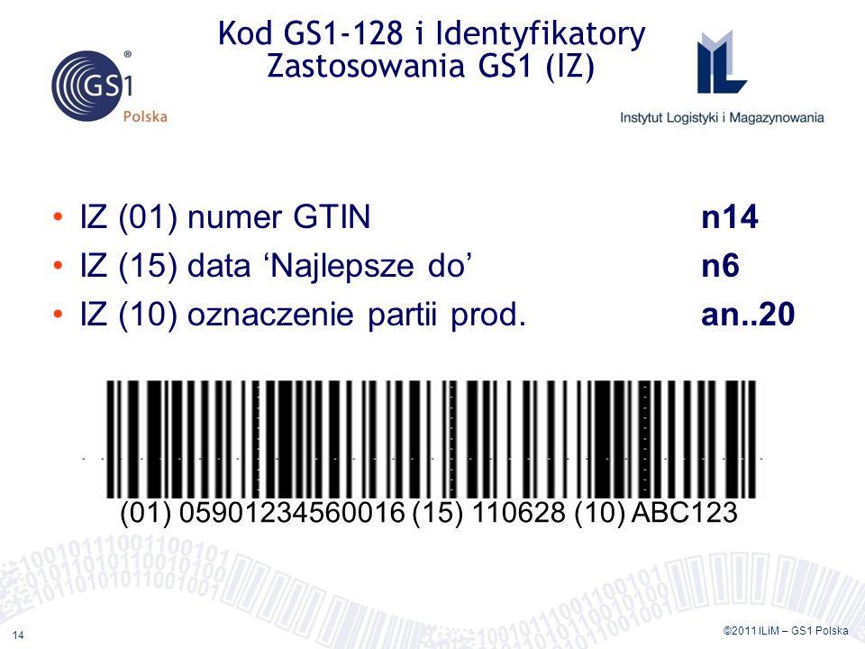 Kod GS1-128 i Identyfikatory Zastosowania GS1 (IZ)