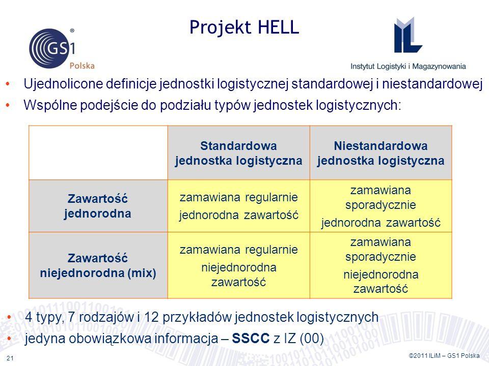 Standardy GS1 - etykieta logistyczna w otwartych łańcuchach dostaw