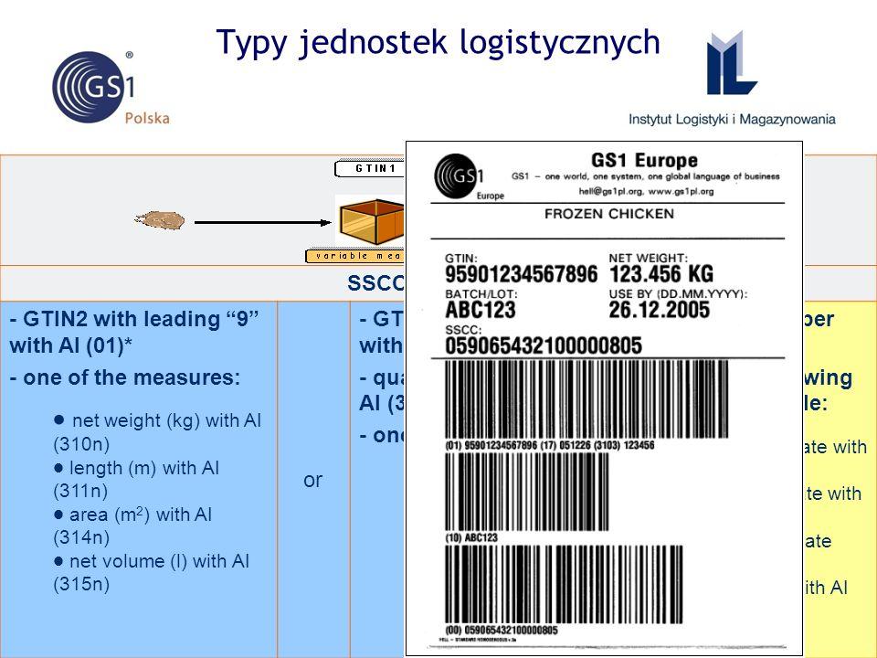 Typy jednostek logistycznych