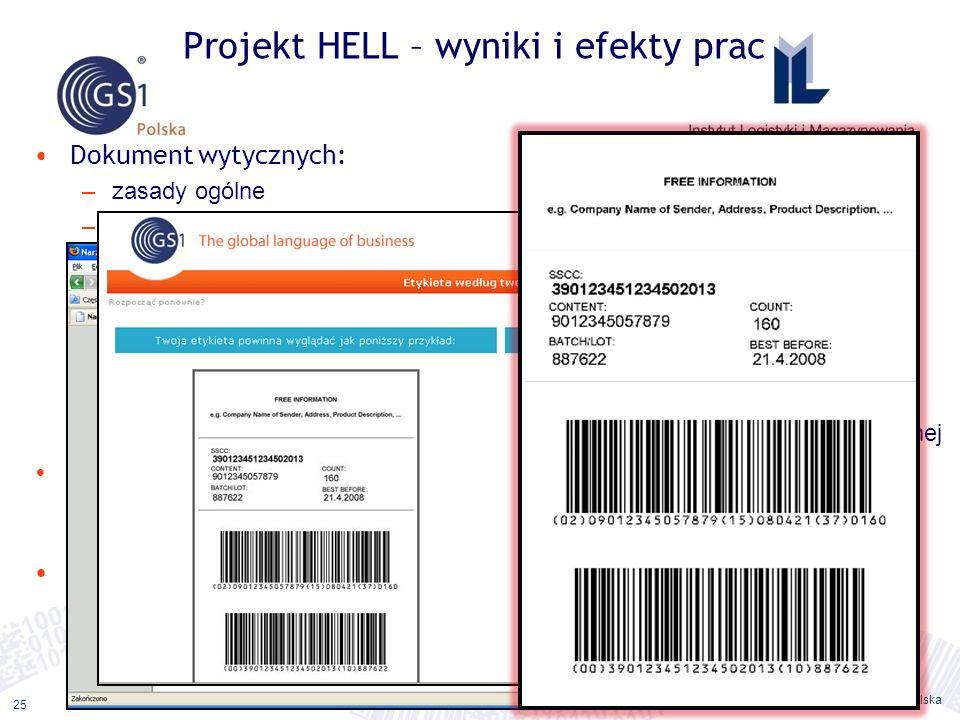 Projekt HELL – wyniki i efekty prac