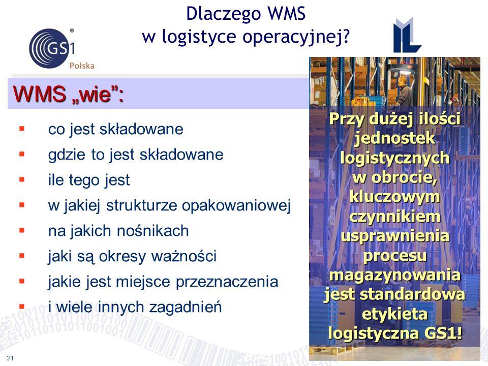 Dlaczego WMS w logistyce operacyjnej