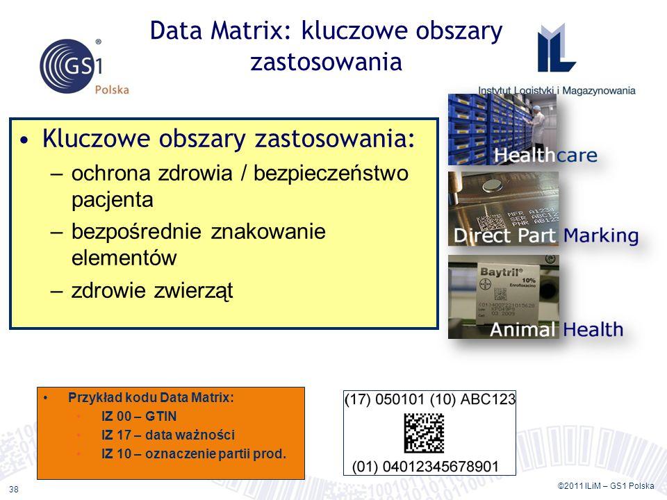 Data Matrix: kluczowe obszary zastosowania